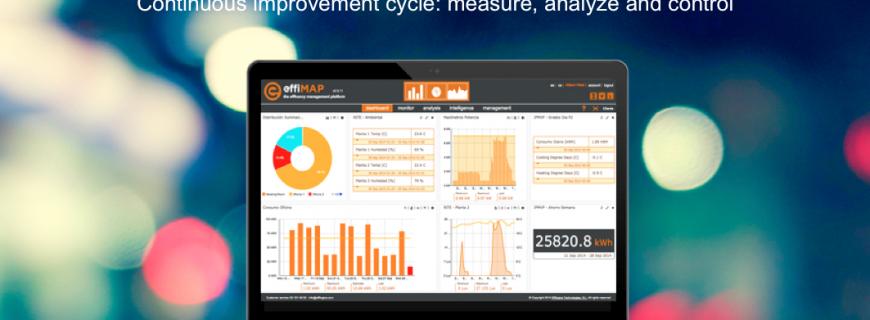 Effilogics' energy management systems now compliant with Sentilo